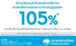 �Թ���ͺ�ҹ��ʺ�� ����٧�ش 105% �ҡ��Ҥ�á�ا��