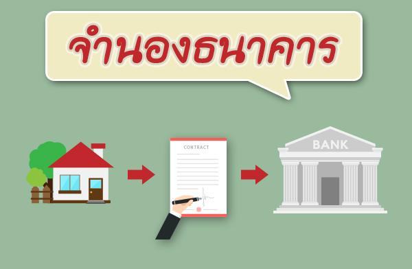 ขายฝากแล้ว ไปจำนองธนาคารได้ไหม?