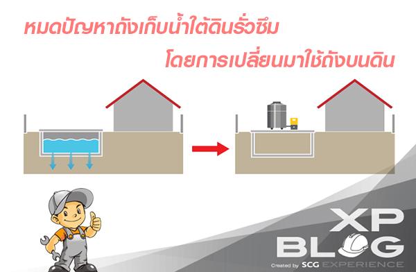 หมดปัญหาถังเก็บน้ำใต้ดินรั่วซึม โดยการเปลี่ยนมาใช้ถังบนดิน
