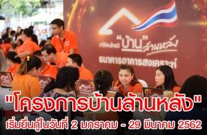 """""""โครงการบ้านล้านหลัง"""" เริ่มยื่นกู้ในวันที่ 2 มกราคม - 29 มีนาคม 2562"""