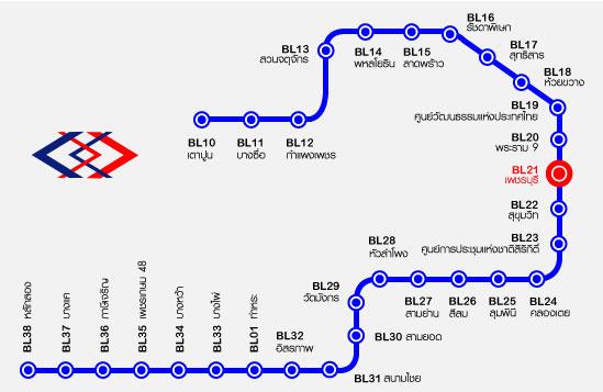 คอนโดใกล้รถไฟฟ้าใต้ดิน เพชรบุรี