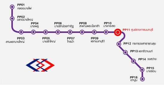 คอนโดใกล้รถไฟฟ้าสายสีม่วง ศูนย์ราชการนนทบุรี