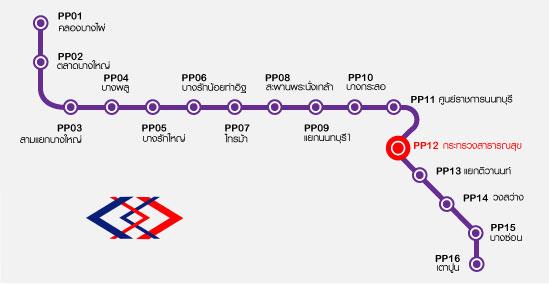 คอนโดใกล้รถไฟฟ้าสายสีม่วง กระทรวงสาธารณสุข